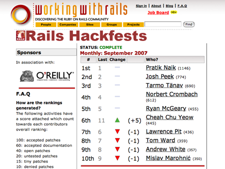 Rails Hackfest September 2007 winners